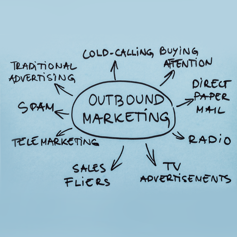 Outbound-Marketing