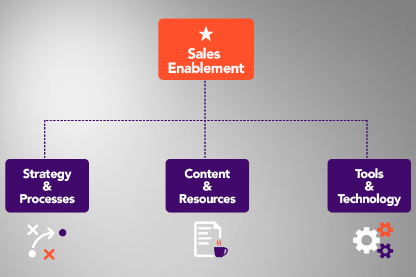 25 sales enablement.png