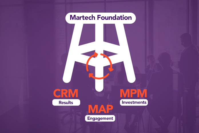 43 martech foundation.png