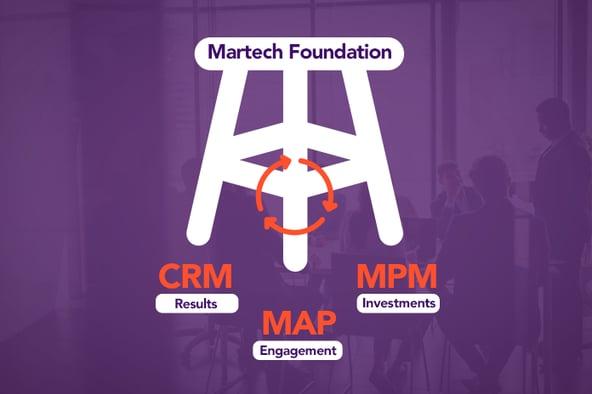 43 martech foundation.png