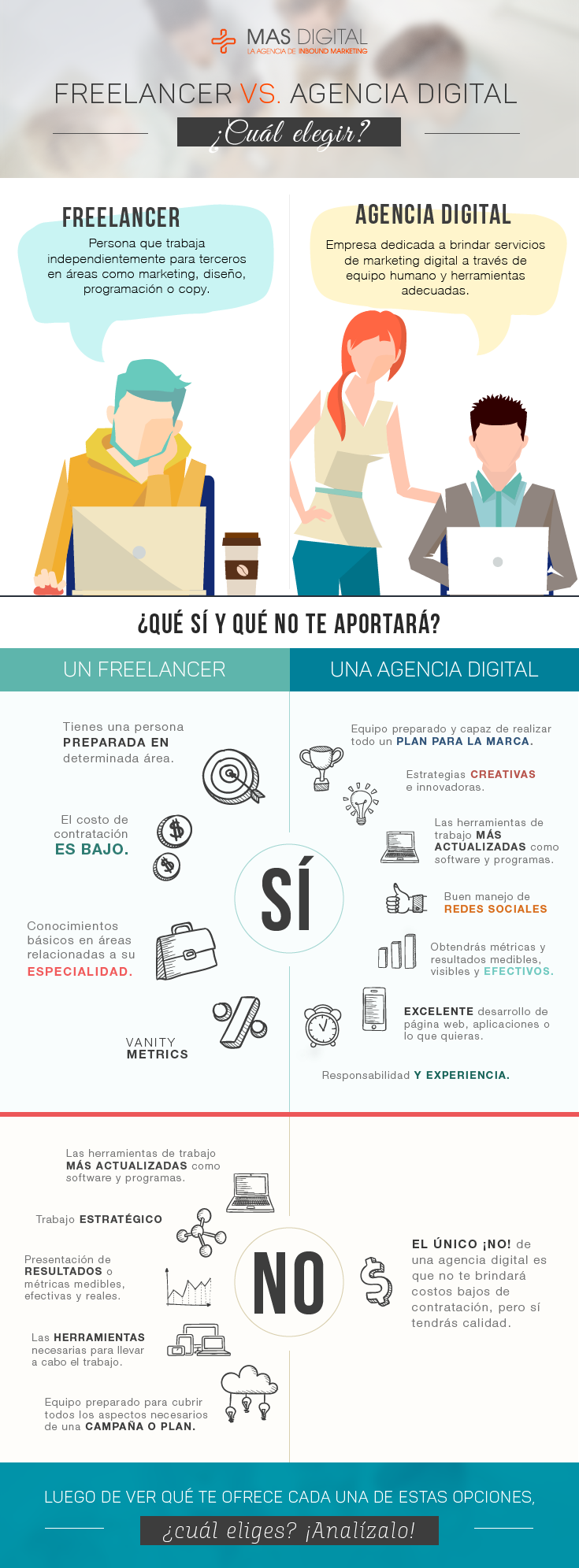 Freelancer_vs_agencia_digital_correcto.png