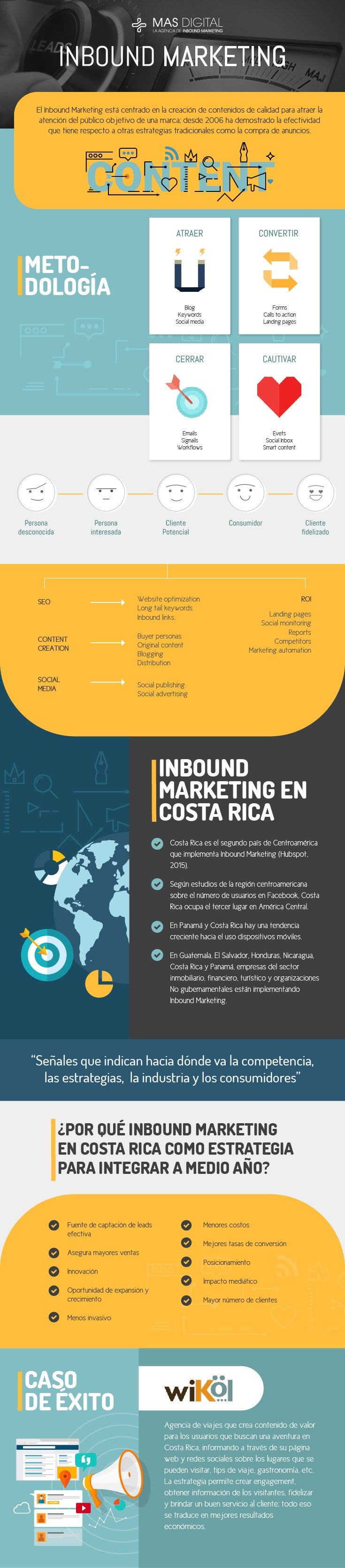 Inbound Marketing en Costa Rica como estrategia para integrar a medio ano.jpg