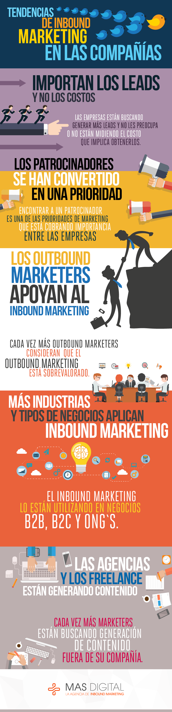 Tendencias de Inbound Marketing en las compañías