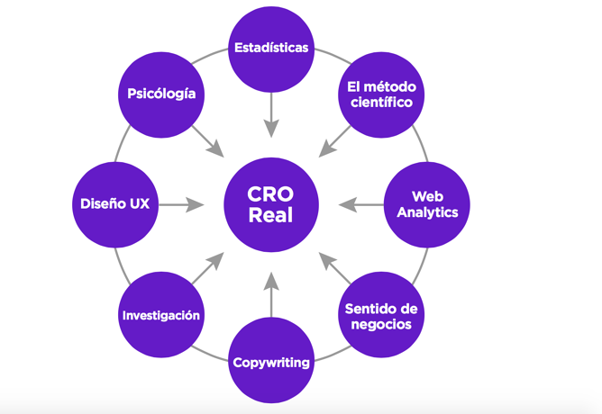 cro real.png