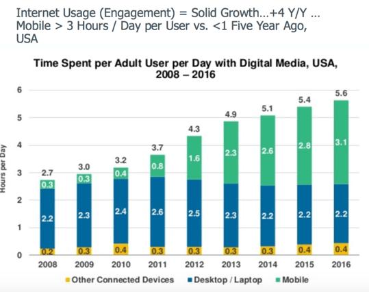internet user engagement.png