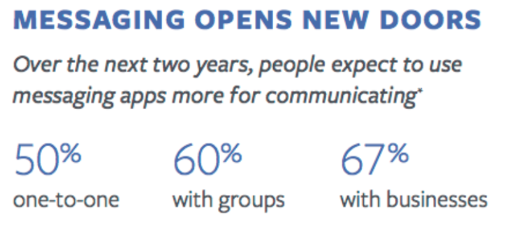 messaging opens new doors.png