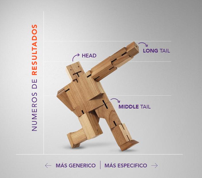 Imgs_Diccionario_MAS10