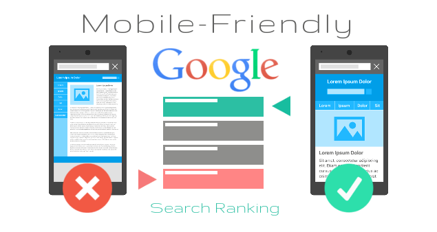 MOBILE-FRIENDLY google