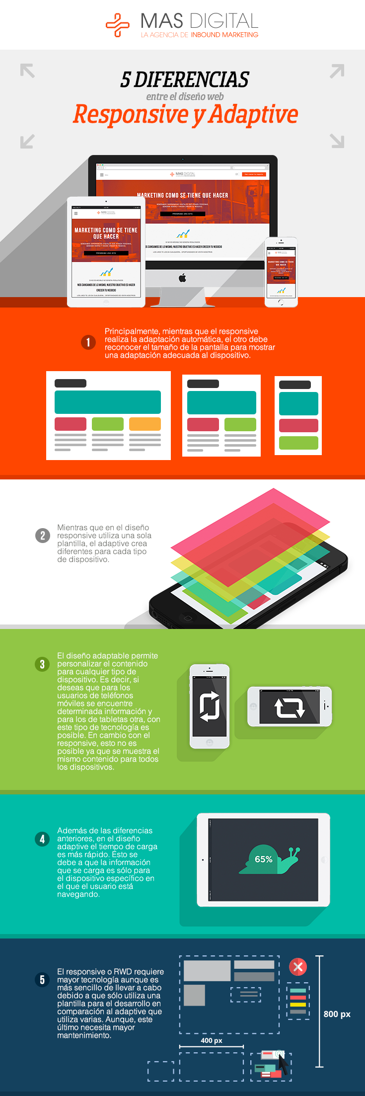 Infografa_diferencias_diseo_web_responsive_y_adaptivepng.png